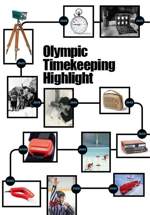 20180103_timekeeping_01